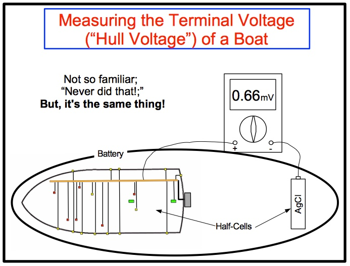 measure_hull?w=625 boat electrical system cruising aboard monk36 trawler sanctuary